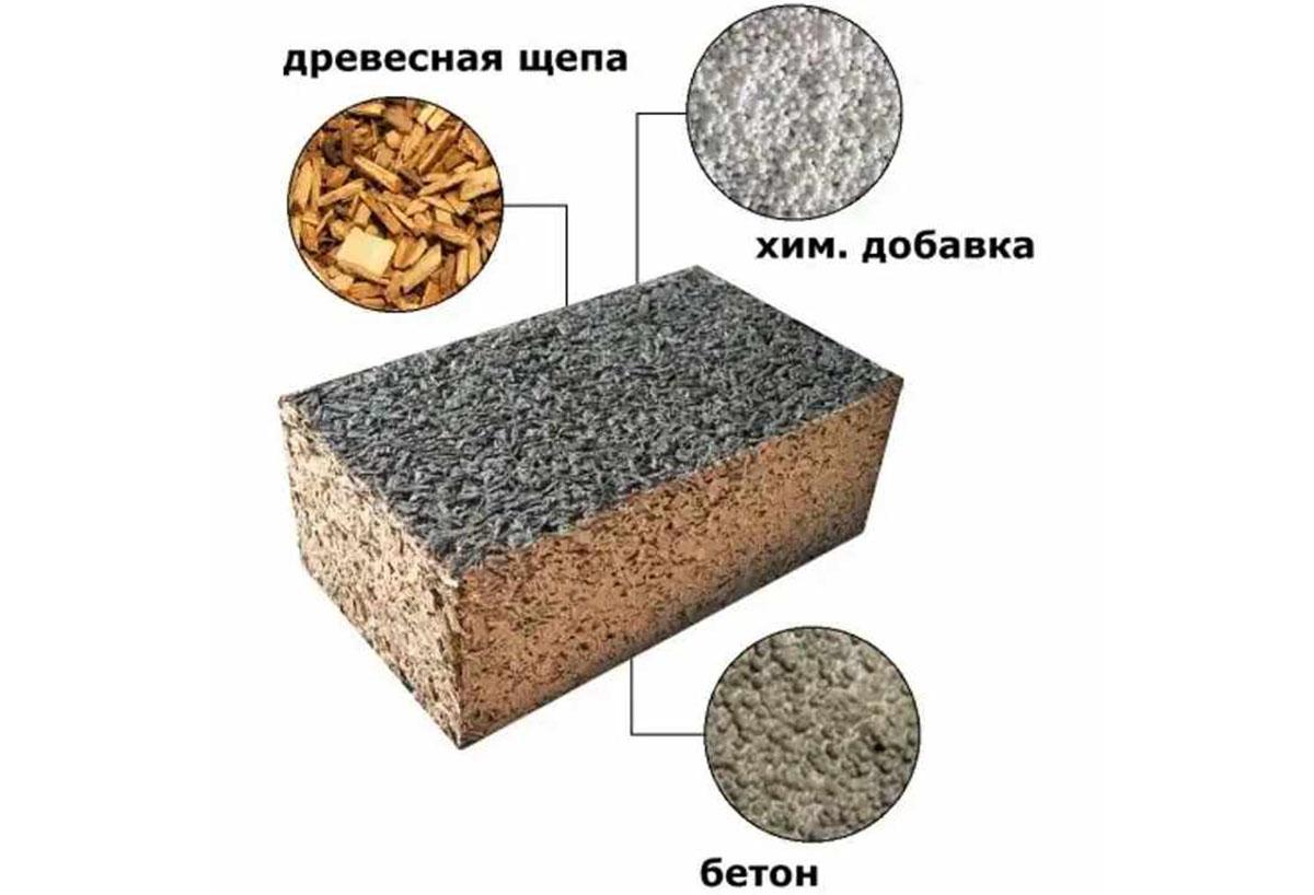 Блоки из щепы и цемента