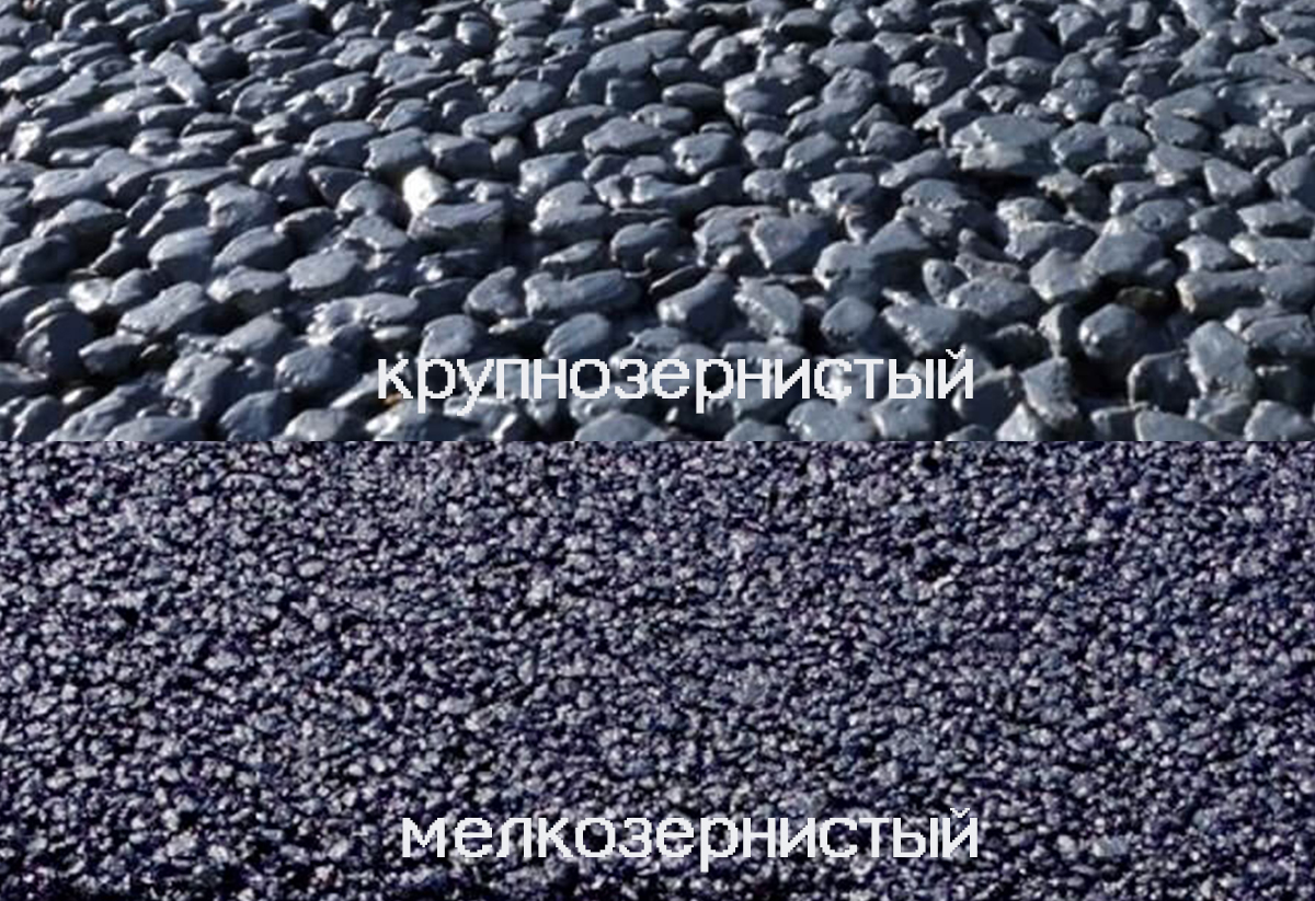 Виды асфальтобетонных покрытий