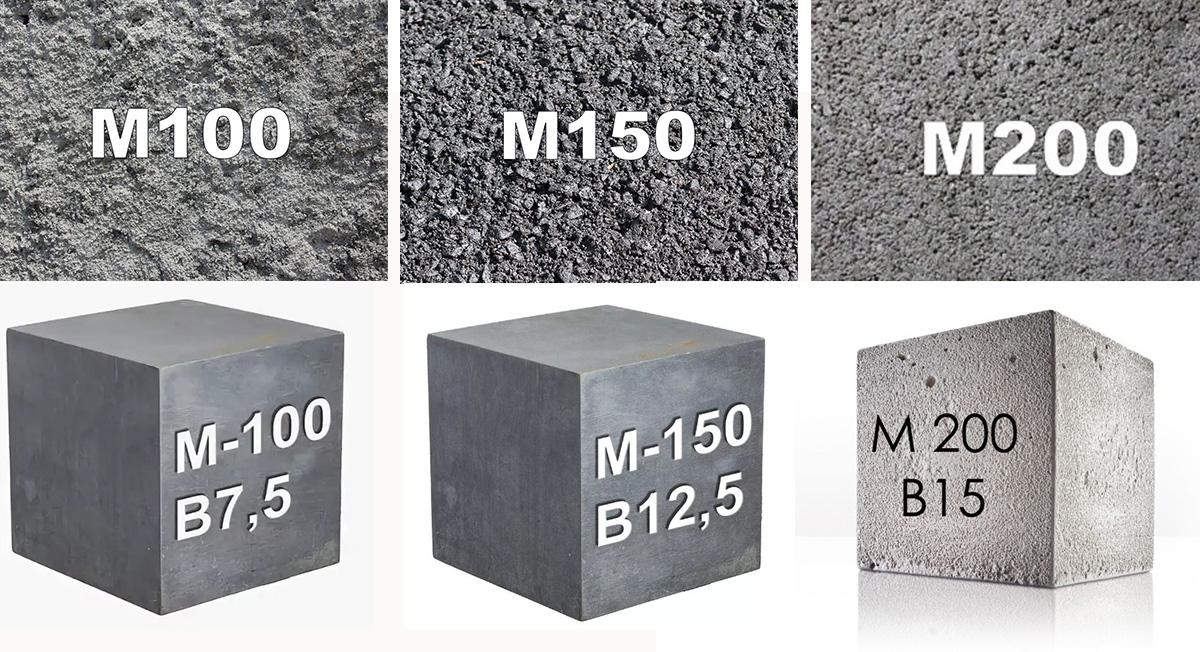 Марки бетонов и классы по прочности