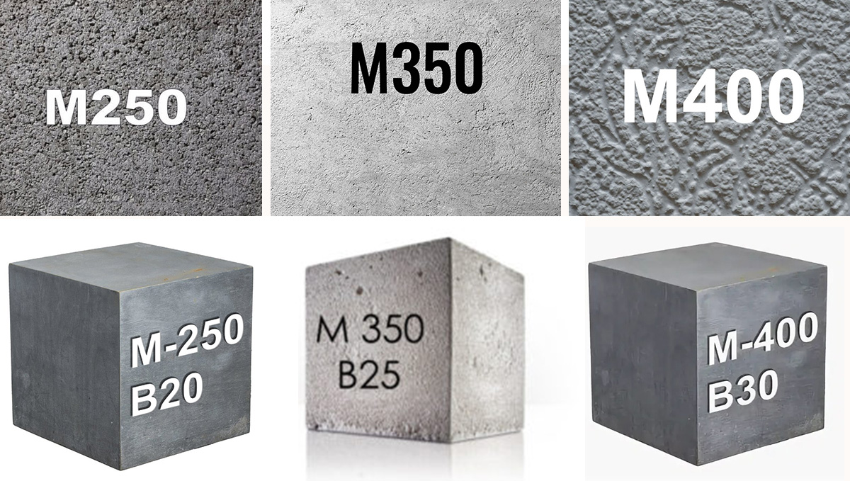 Классы и марки бетонов
