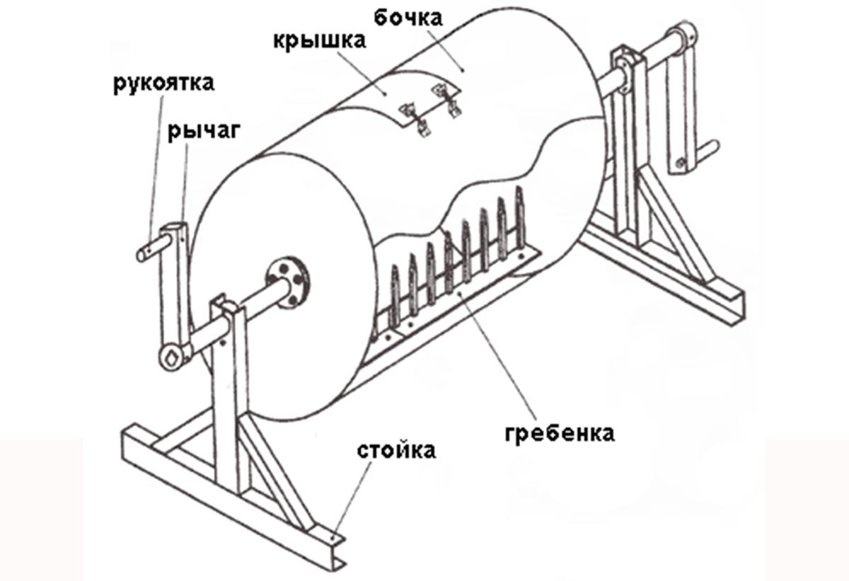 Бетономешалка с ручным приводом из бочки